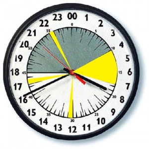 The above 24 hour clock indicates when I am napping and having extended sleep.  00 is midnight 13 is 1pm, 18 is 6m, 23 is 11pm, 24 is midnight, 1 - 12 is 1am to 12 noon.